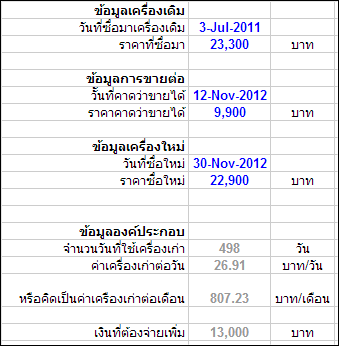 iphone 4 calculation
