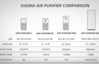 ข้อแนะนำในการเลือกซื้อ เครื่องฟอกอากาศ Xiaomi Air Purifier ปี 2018